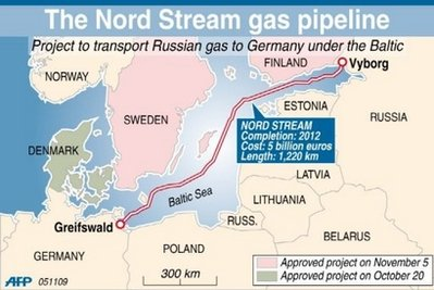 nordstreammap