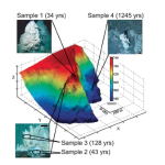 Predicting Microbial Communities in the Deep-sea