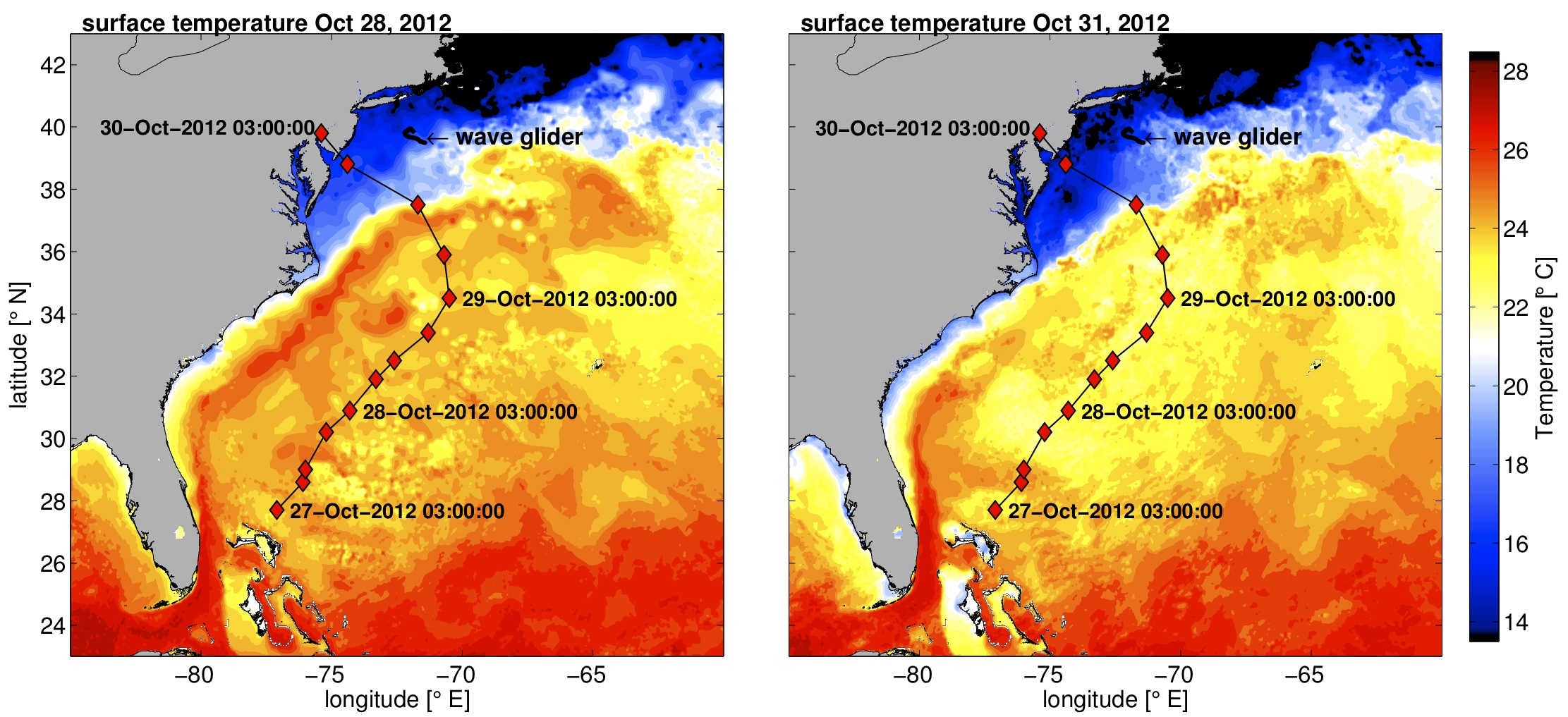 Sea surface temperatures before and after Sandy hit land. As Sandy moved northward it mixed colder deep water up, causing widespread cooling of the surface ocean off the Mid-Atlantic coast.
