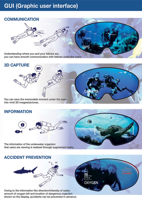 smart_swimming_goggles41