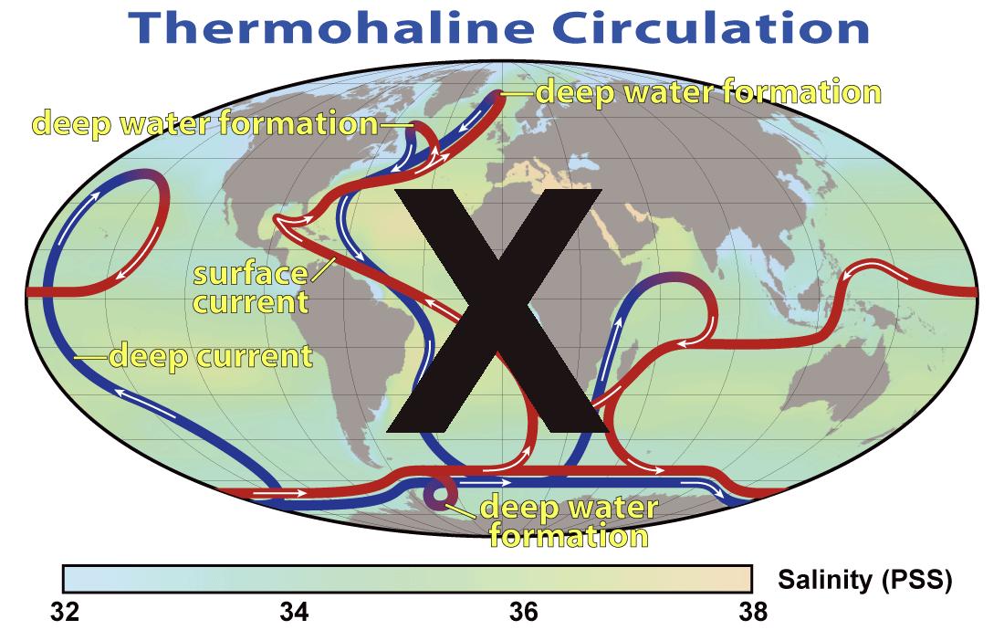 Ocean Current Definition
