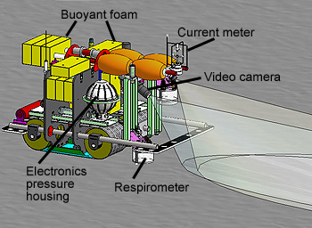 This computer drawing shows some of the key components of the Benthic Rover. Image: © 2008 MBARI