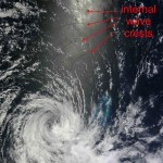 Of tropical cyclones and internal waves