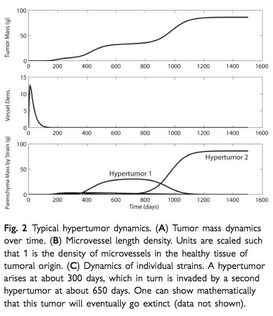 (Nagy et al. 2007)