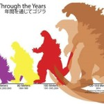 The Ever Increasing Size of Godzilla: Implications for Sexual Selection and Urine Production