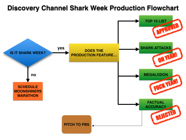 sharks.001