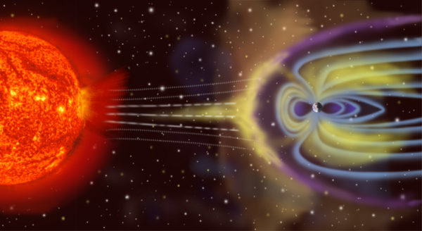 Coronal Mass Ejections. Good for Auroras, super bad for power grids.
